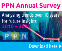 AP survey download 2020 cc
